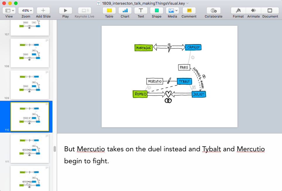 building my sequence of slides in Keynote using the speaker notes to remind me of the narration for each step.