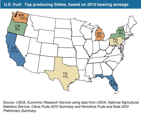 Biggest States for Fruit Production — Fresh Artistry