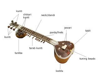 sitar_parts.jpg