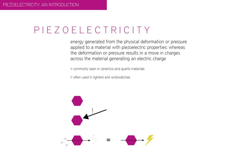 PZ Electricity_Page_01.jpg