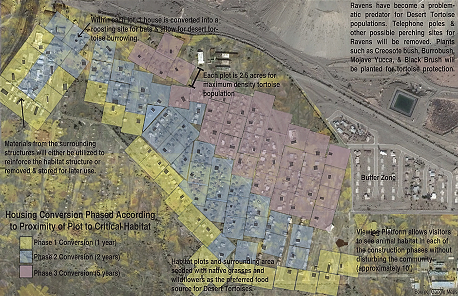 Phasing plan for the 'burying' of the abandoned homes for habitat reconstruction.