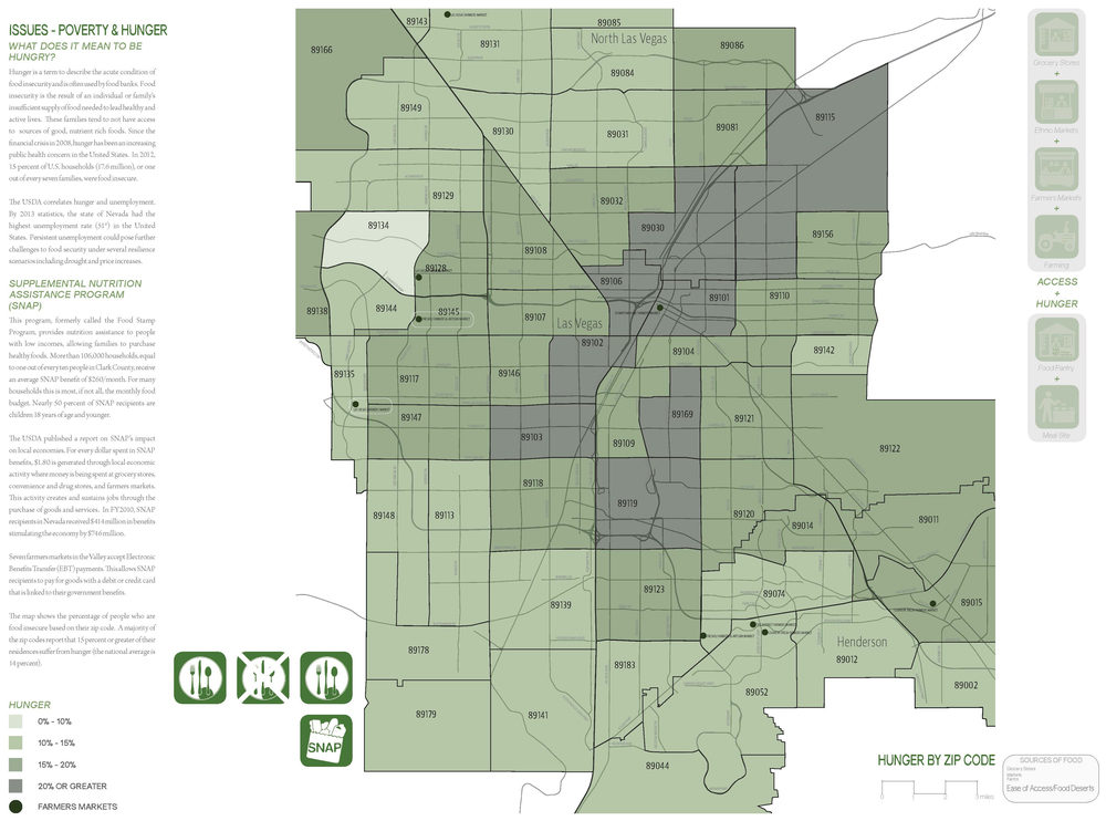 An inventory and analysis of areas with varying degrees of people with consistent hunger in the Las Vegas Valley.  (click image to view larger)