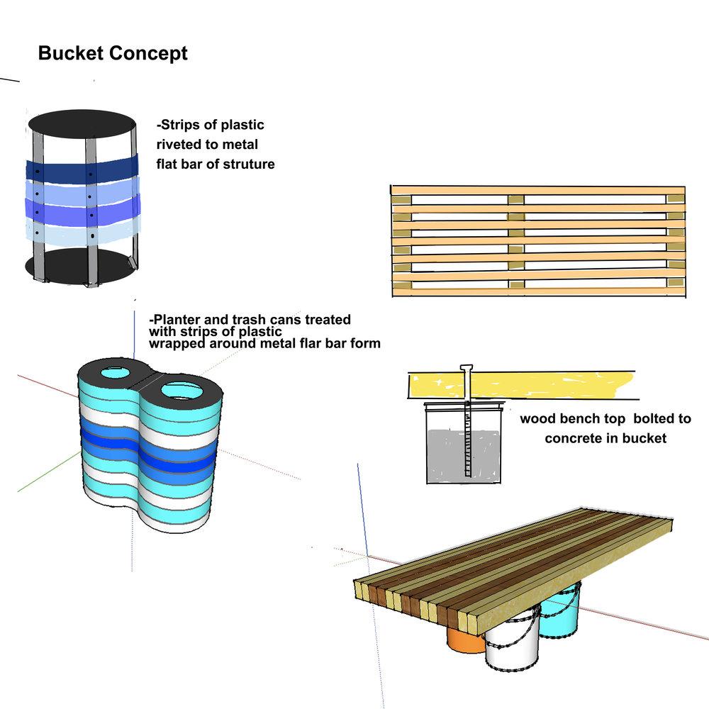 bucket_concept.jpg
