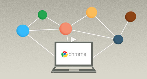 GOOGLE CHROME OS   Google  direction, animation