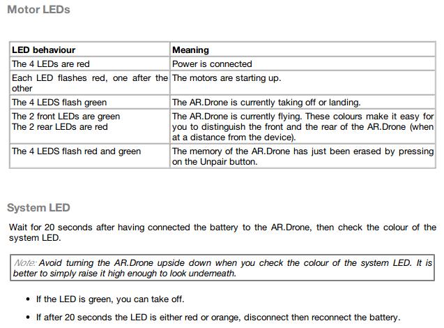 AR.Drone LEDs
