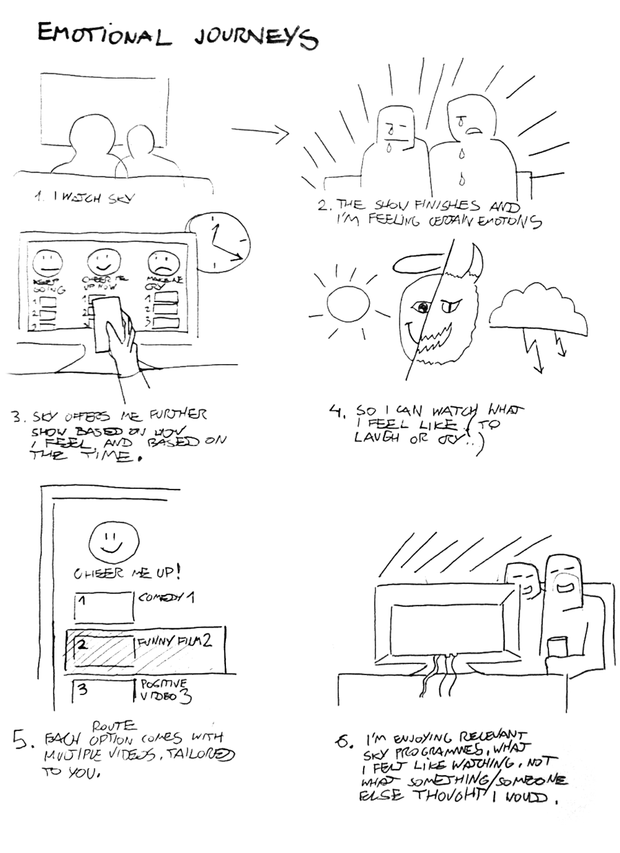 1-emotional-journey.png