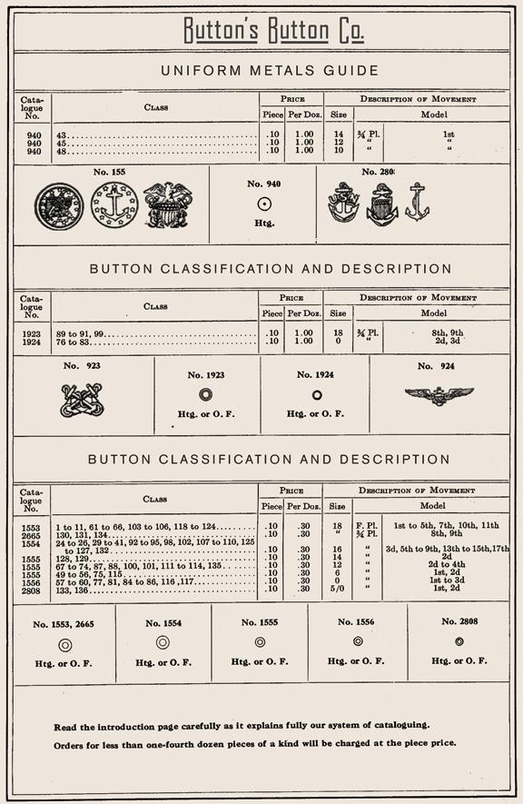 BUTTON_CHART_MILITARY_2.jpg