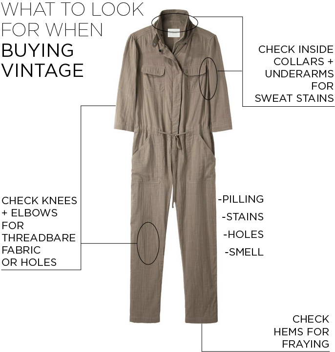 How To Buy Vintage via The Note Passer