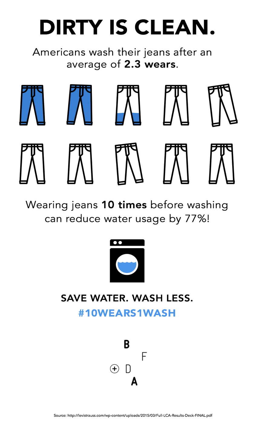 10WEARS1WASH w logo.jpg
