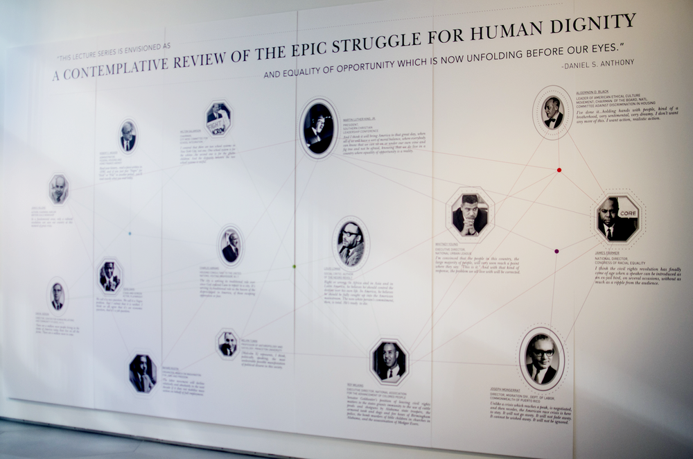 A large-scale infographic that illustrated the ideological relationships between the speakers, and provided some basic biographical information.