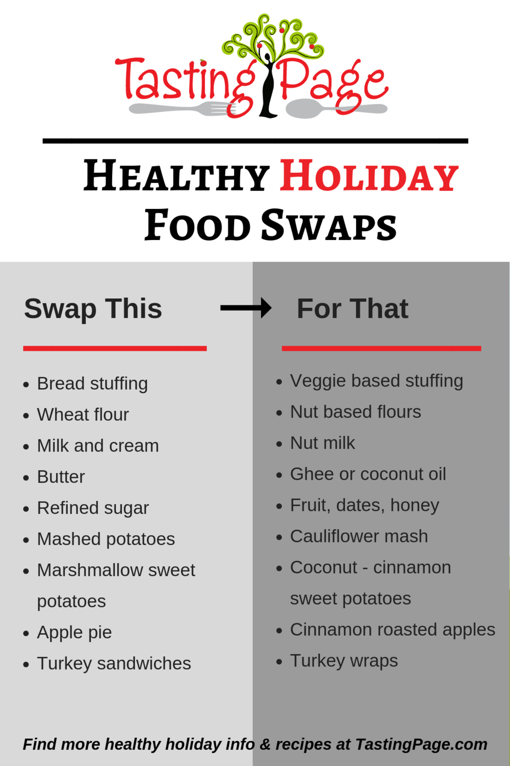 healthy holiday food swaps