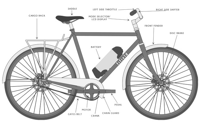 how-to-e-bike.jpg