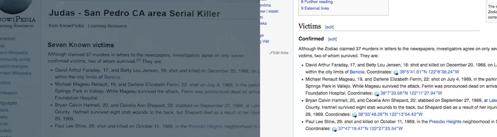 The Judas and Zodiac killers have identical Wikipedia pages...