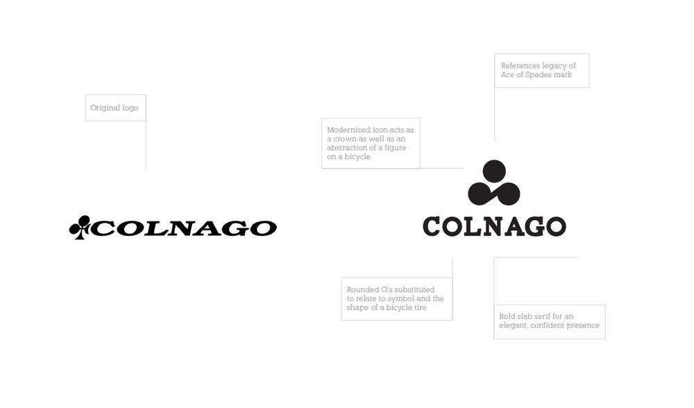 P_Colnago_slides-06.png
