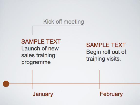 Moving timeline powerpoint template carl pullein toneelgroepblik Images