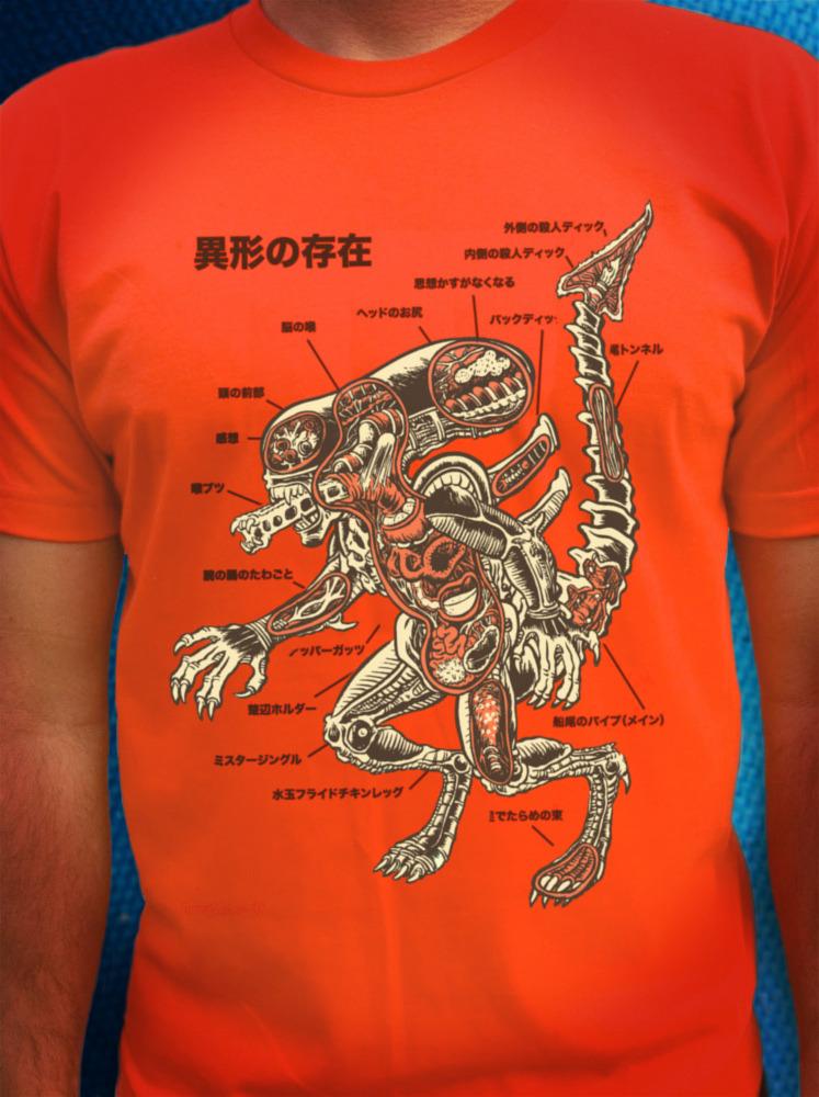 Anatomies of Alien, Predator, Gizmo & ... Santa?!