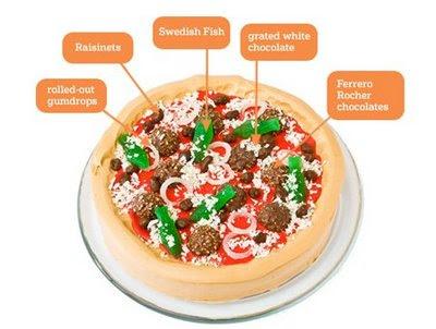 Pizza Cakes