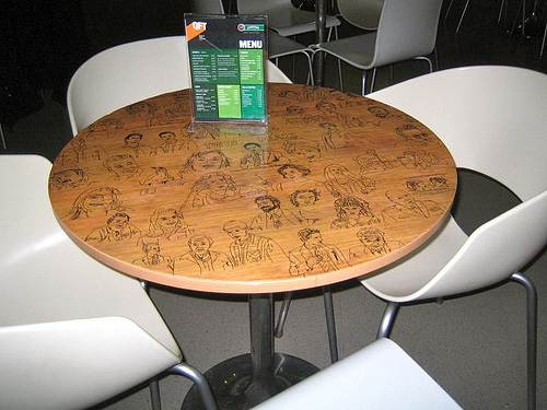 Twin Peaks Character Table