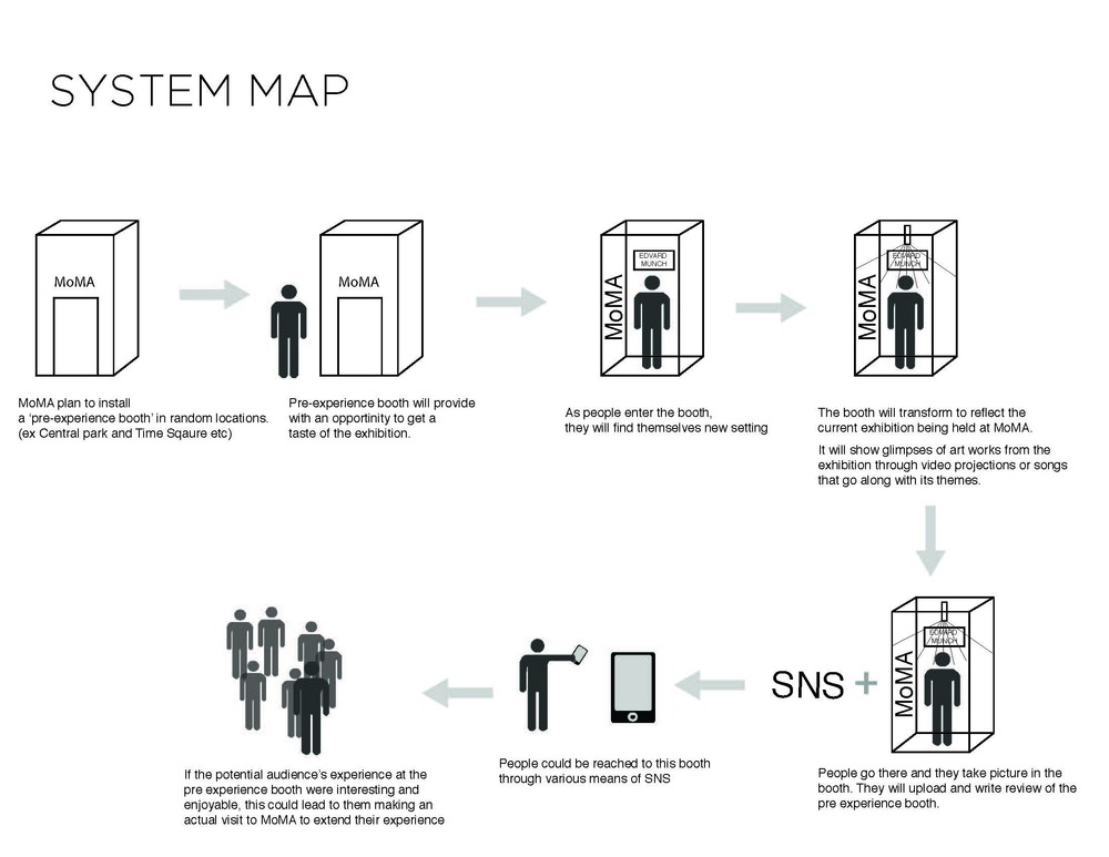 collab_systemmap.jpg