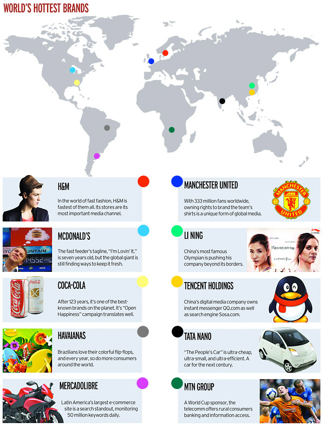 AdAge has an infographic on the World's hottest brands. India'a Tata Nano makes the cut of top 30 brands.       A World of Inspirational Problem-Solving, Savvy Brands and Smart Marketing