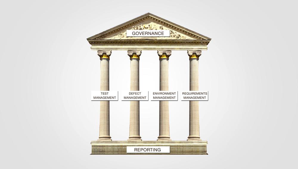 test-gov-pillars.png