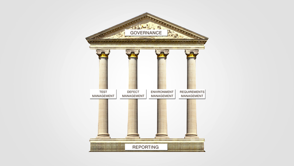 test-gov-pillars.png