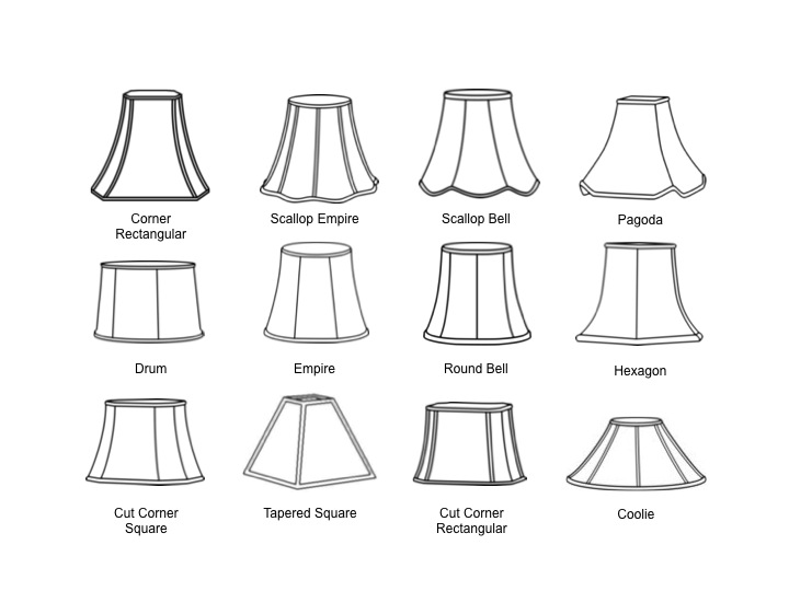 Designer weekends how to choose a lampshade regan for Types of lamp shades