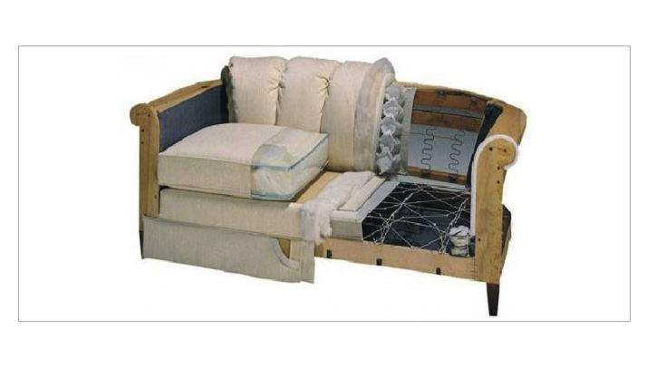 Design 101 Sofa Construction Regan Billingsley Interiors