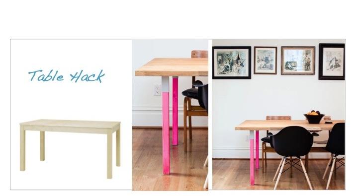 Designer weekends ikea hacks regan billingsley interiors - Table couture ikea ...