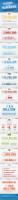 5258627_EA_Infographic_FINAL.jpg