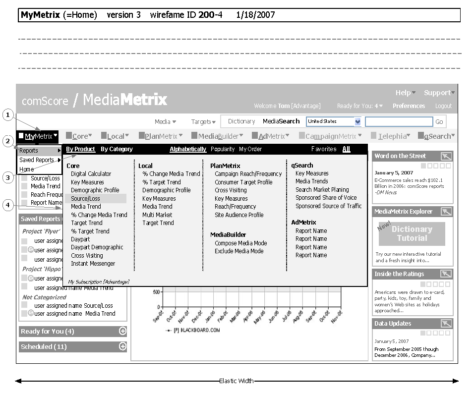 ComScore MediaMetrix