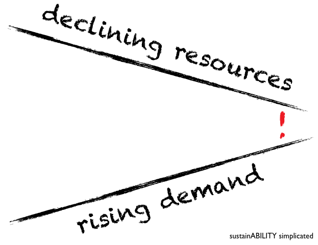 sustainability resource funnel.png