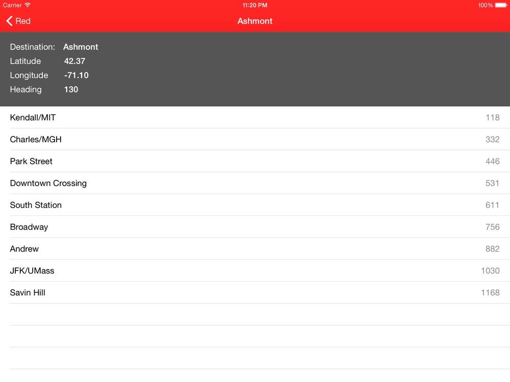 iOSTabletDetail.png
