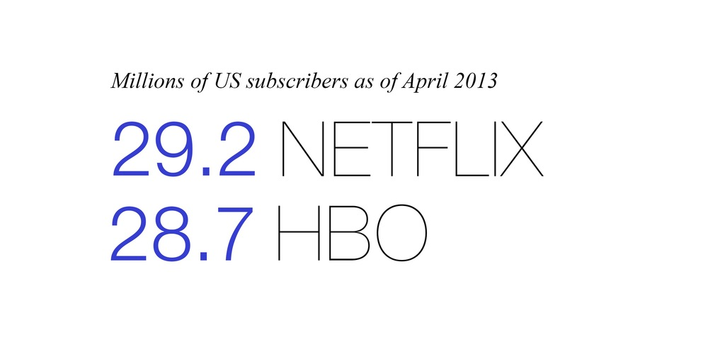 """Figures from NY Times """"Subscribers Help Propel Netflix Gain"""", by Brian Stelter"""