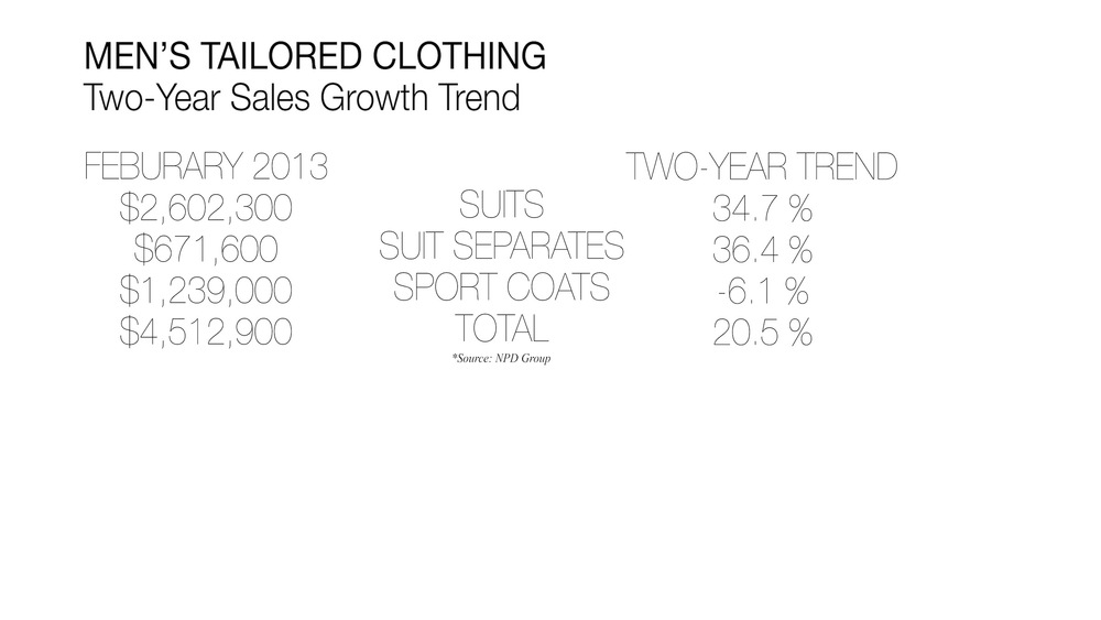 Men's Tailored Clothing.jpg