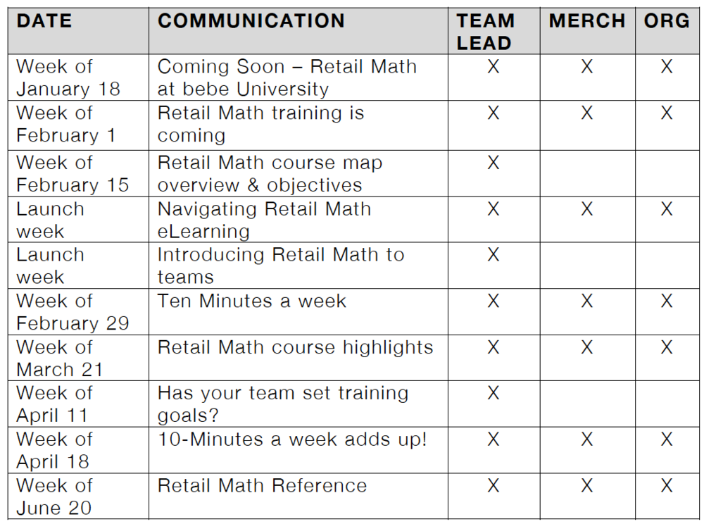 Merchant Retail Math Launch - email communication