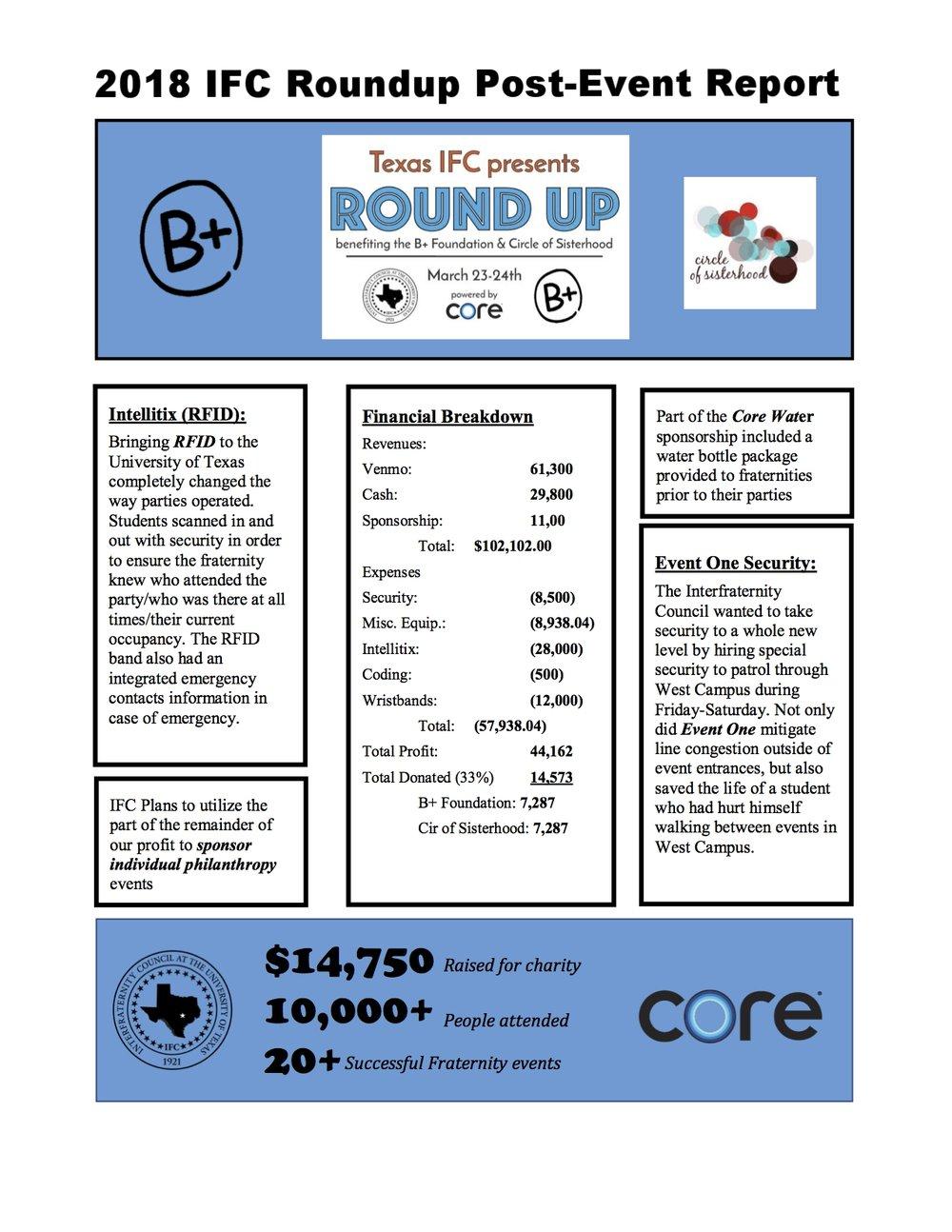 Roundup Recap FINAL.jpg