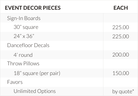 decor-pricelist