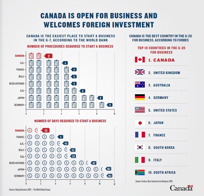 Open Business Environment.jpg