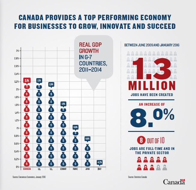 Economic Performance.jpg