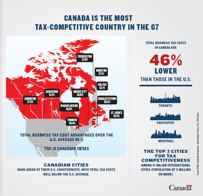 Low Tax Environment.jpg