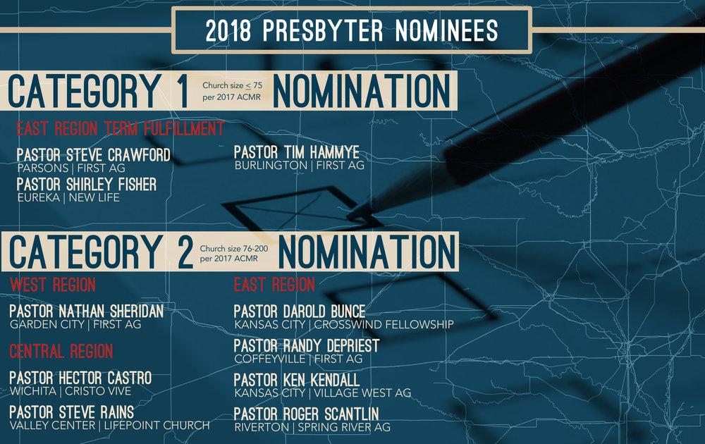2018 Presbyter Nominees.jpg