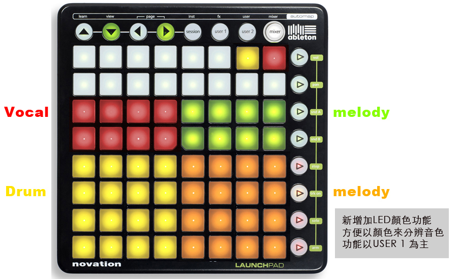 Novation_Launchpad-led-midi-map.jpg