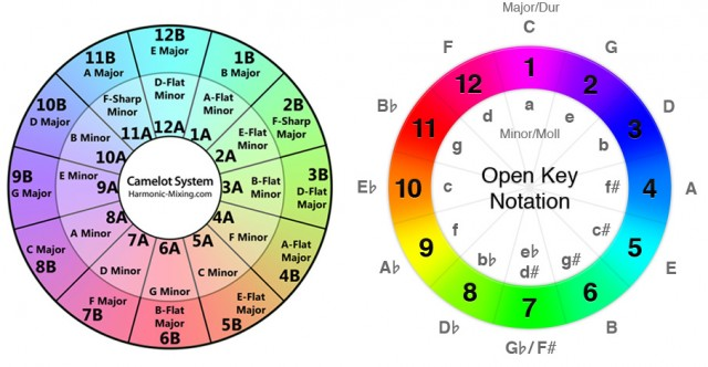 circle-of-fifths-open-key-traktor-640x332.jpg