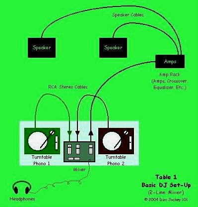 basicset-up2004.jpg