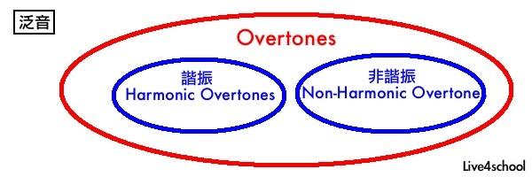 20130303overtones-2.jpg