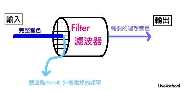 20130303filter-1.jpg