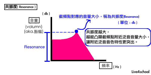 20130303resonance.jpg.png