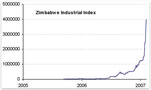zimbabwe-stock.jpg