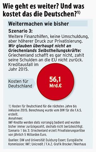 Wir brauchen dringend ein staatliches Insolvenzrecht auf dem Weg zu den Vereinigten Staaten von Europa (USE)